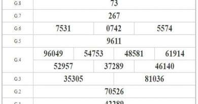 Dự đoán XSVL ngày 30/10/2020 – Dự đoán chốt số đẹp xổ số Vĩnh Long