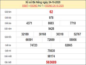 Dự đoán xổ số Đà Nẵng 28-10-2020