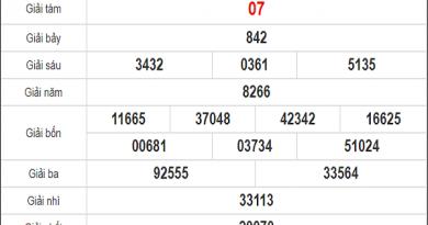 Dự đoán xổ số Vũng Tàu 20-10-2020