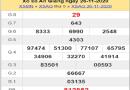 Dự đoán XSAG ngày 03/12/2020- xổ số an giang hôm nay
