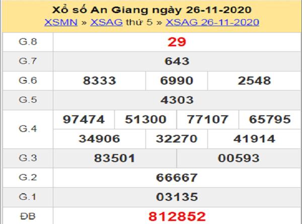 Phân tích XSAG ngày 03/12/2020- xổ số an giang hôm nay