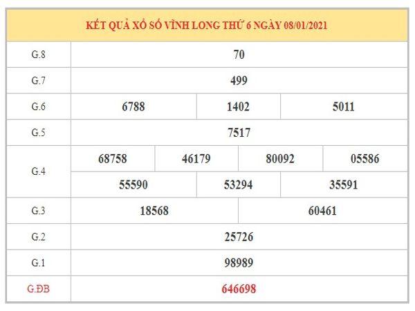 Dự đoán XSVL ngày 15/1/2021 dựa vào kết quả kì trước