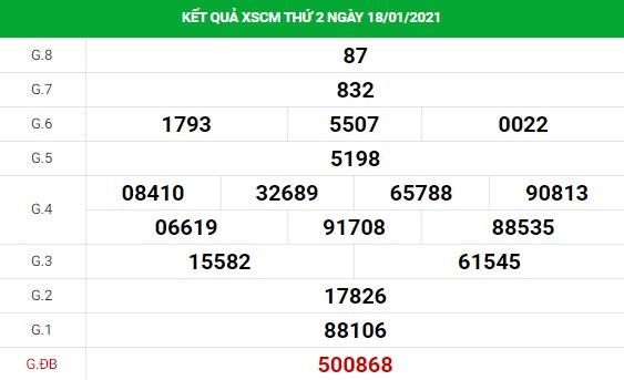 Dự đoán kết quả XS Cà Mau Vip ngày 25/01/2021
