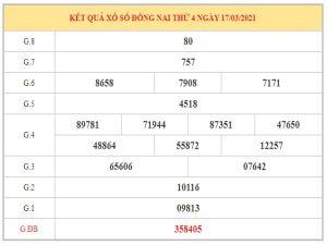 Dự đoán XSDN ngày 24/3/2021 dựa trên kết quả kì trước