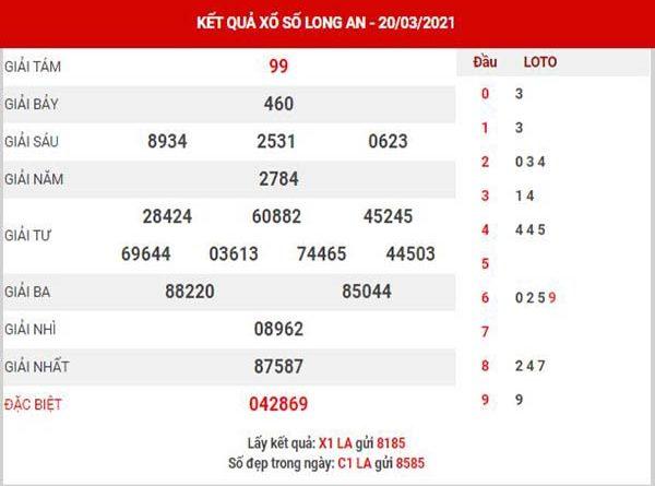 Dự đoán XSLA ngày 27/3/2021 đài Long An thứ 7 hôm nay chính xác nhất