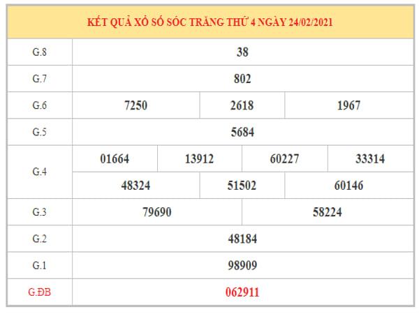Dự đoán XSST ngày 3/3/2021 dựa trên kết quả kỳ trước