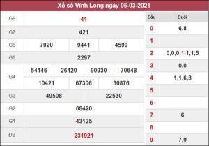 Dự đoán XSVL 12/3/2021 chốt số đẹp giờ hoàng đạo thứ 6