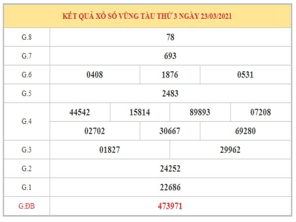 Dự đoán XSVT ngày 30/3/2021 dựa trên kết quả kì trước