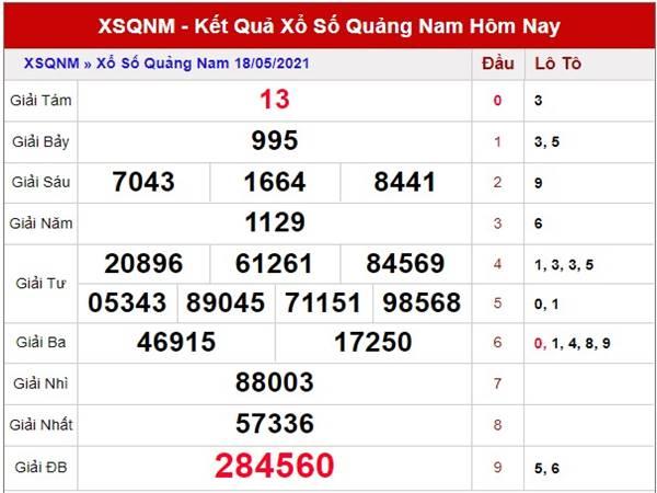 Dự đoán kết quả SX Quảng Nam thứ 3 ngày 25/5/2021