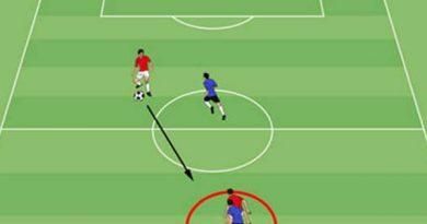 Các vị trí trong bóng đá 5 người có thể bạn chưa biết