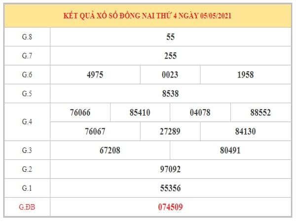 Dự đoán XSDN ngày 12/5/2021 dựa trên kết quả kì trước