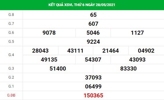Dự đoán xổ số Vĩnh Long 4/6/2021 đầy đủ chính xác