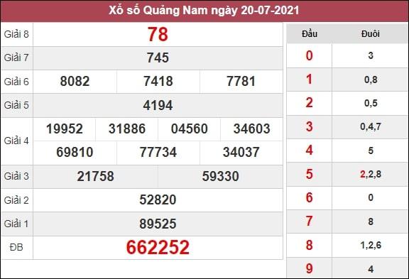 Dự đoán XSQNM 27-07-2021