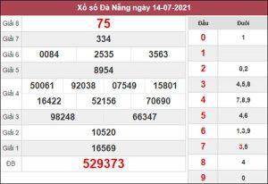 Dự đoán XSDNG 17/7/2021 chốt loto VIP cùng cao thủ