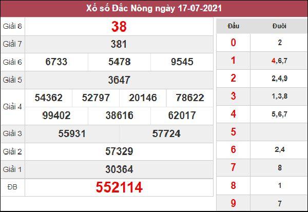 Dự đoán XSDNO 24/7/2021 thứ 7 chốt cầu lô giải đặc biệt