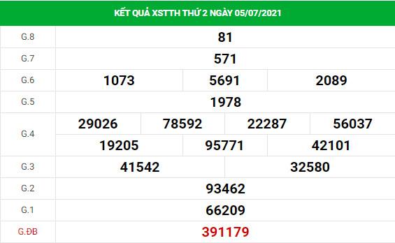 Dự đoán xổ số Thừa Thiên Huế 12/7/2021 hôm nay thứ 2