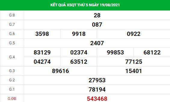 Dự đoán xổ số Quảng Trị 26/8/2021 hôm nay thứ 5