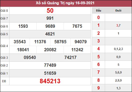 Dự đoán XSQT ngày 23/9/2021 dựa trên kết quả kì trước