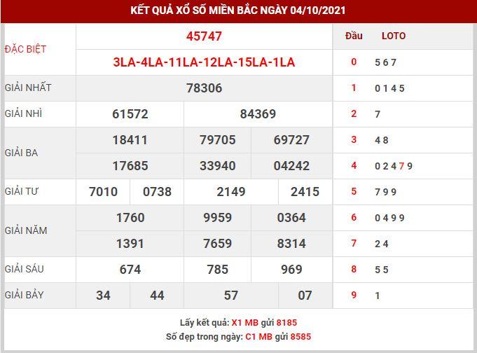 Dự đoán XSMB ngày 5/10/2021 - Dự đoán XSQN thứ 3 hôm nay