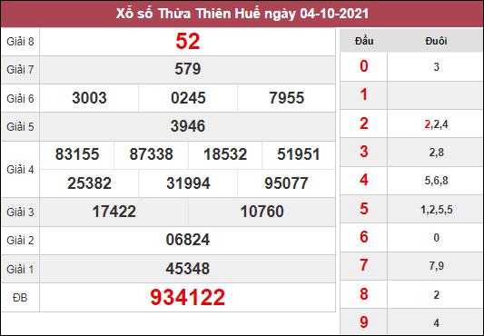 Giờ vàng dự đoán xổ số Thừa Thiên Huế ngày 11/10/2021